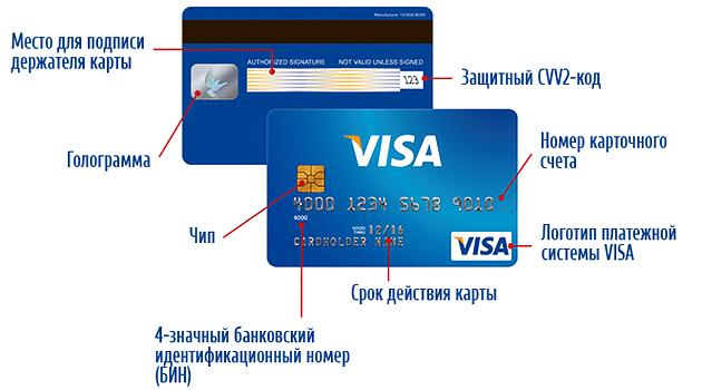 Фото с сайта onlinekredit-zayavka.ru